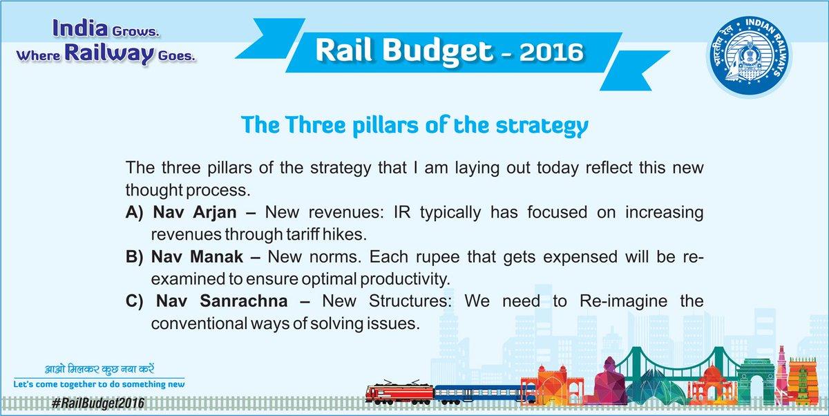 #RailBudget2016 @sureshpprabhu   latest updates on microsite https://t.co/QShIBESSRT https://t.co/3uAOinnFp5