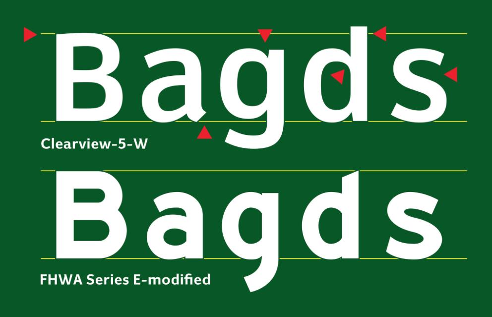 OpenType Font Variations — Digital Typography Revolution has