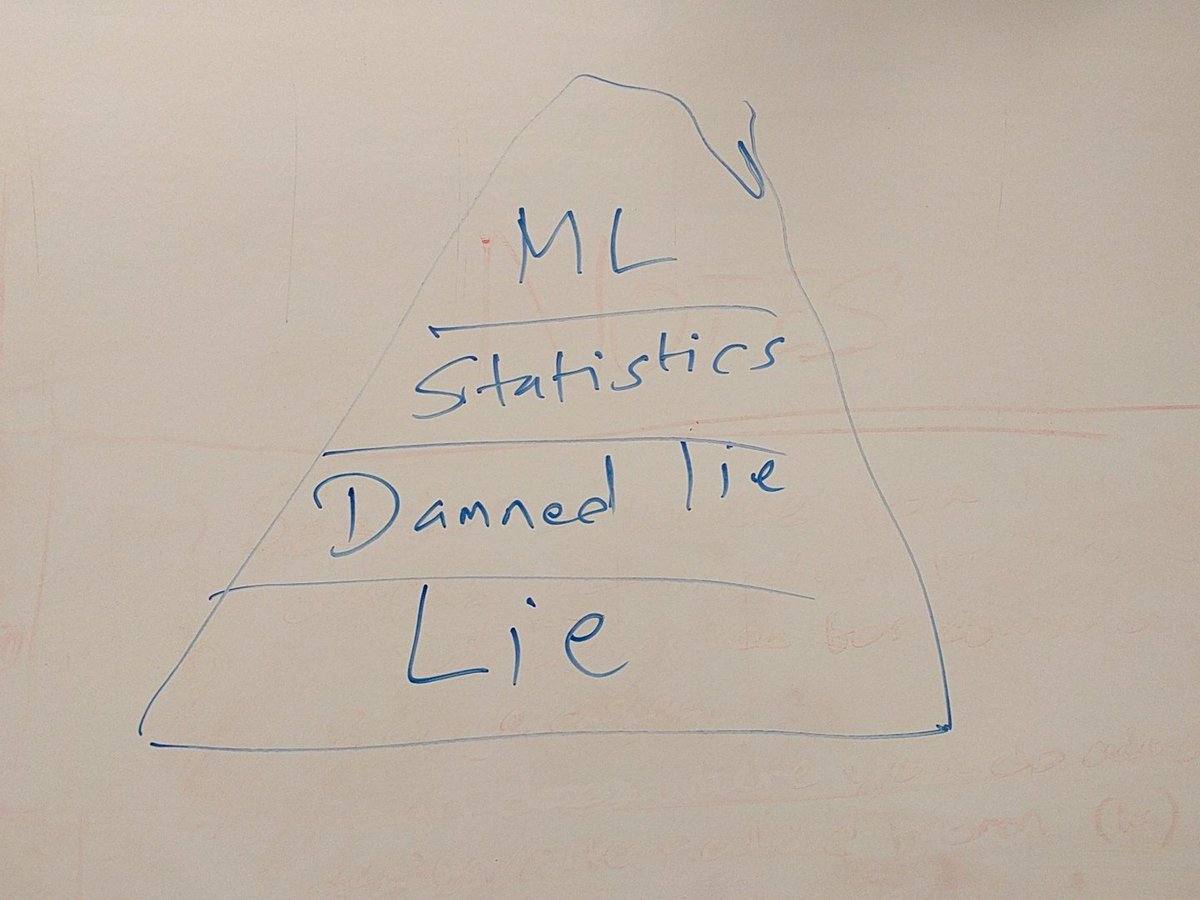Seen on a whiteboard. https://t.co/YdTAivUKst