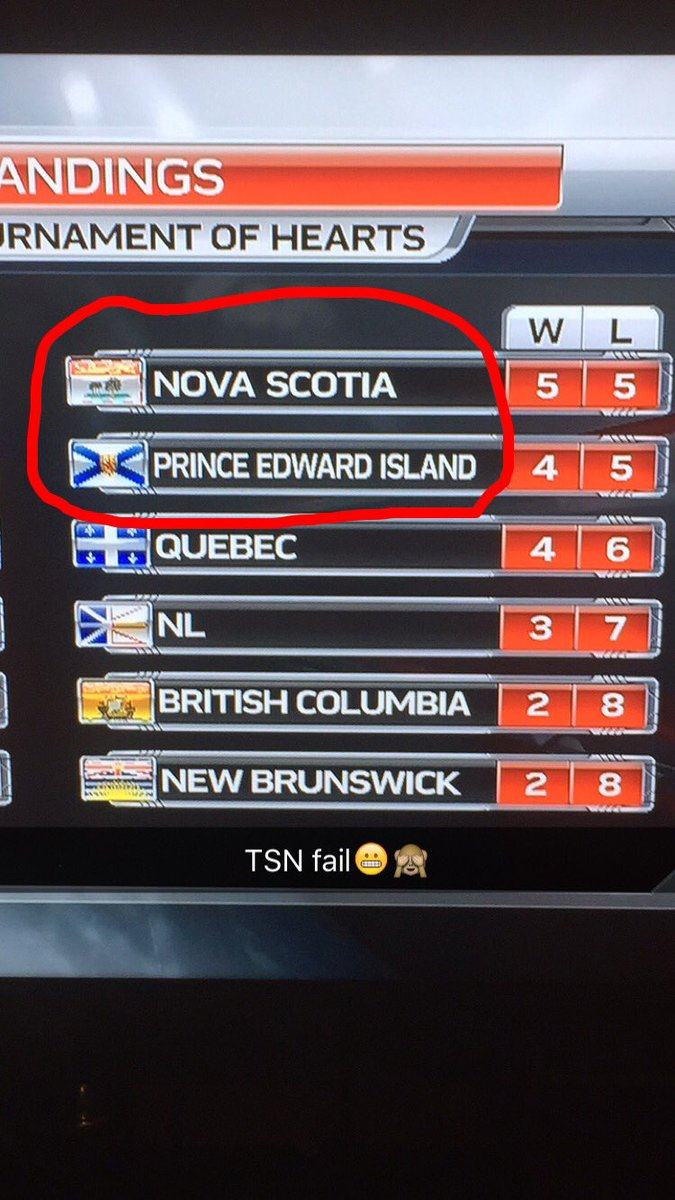 Moved so much I sometimes forget which province I'm in, this doesn't help 😂 #TSN #TSNfail #Scotties @TSN_Sports