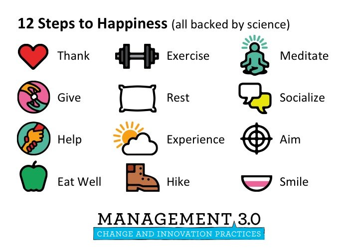 12 steps to happiness: thank exercise, meditate, give, rest, socialize, help, experience, aim, eat well, hike, smile