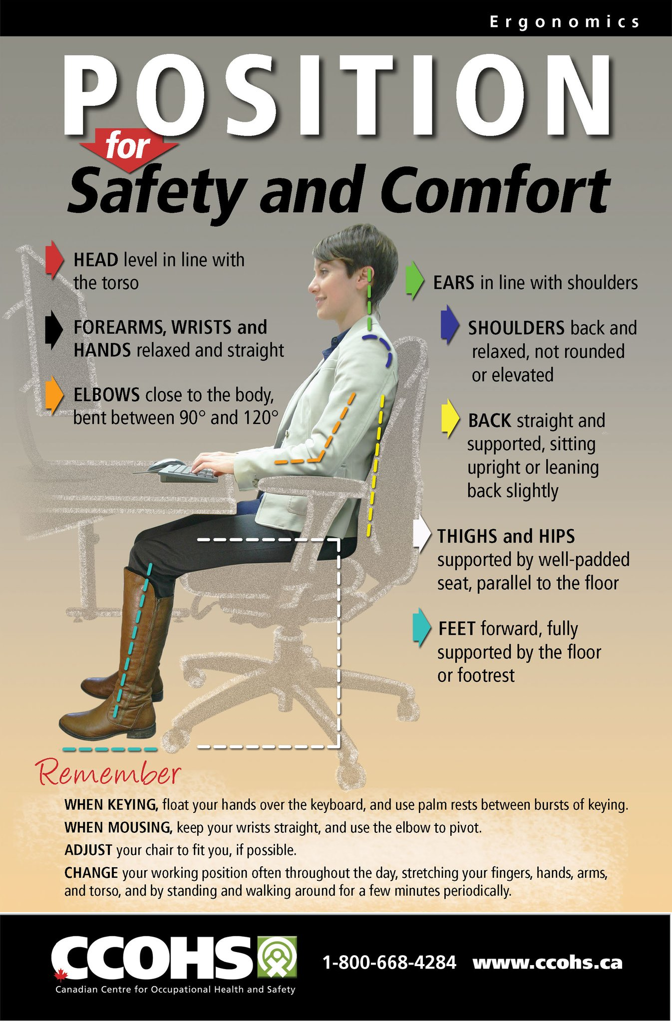 "CCOHS on Twitter: ""Position for safety & comfort at work # ..."
