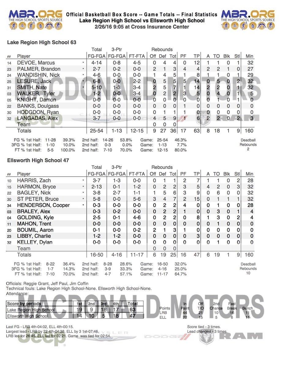 Final Stat Sheet //pbs.twimg.com/media/CcMNPdQWAAAy-GR.jpg  sc 1 st  MBR & MBR Team Pages: Marshwood High School - Lacrosse (Boys)