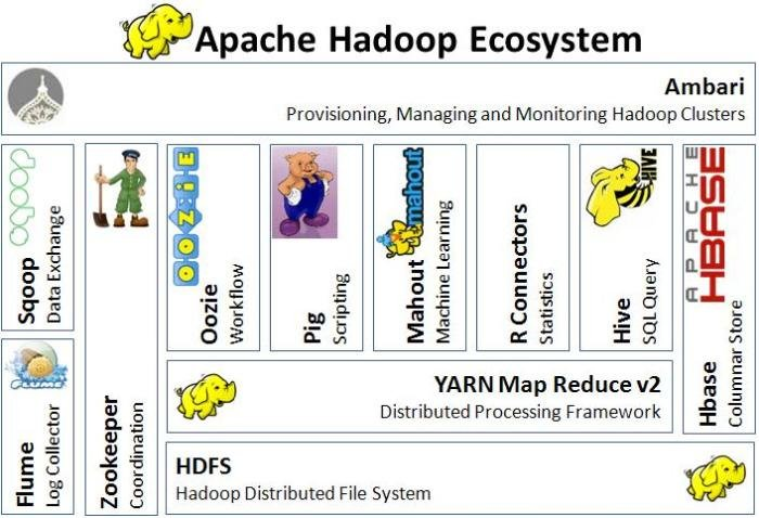 mapr vs hadoop Updated for 2018 cloudera distribution for hadoop vs mapr comparison real users of hadoop share their secrets, tips and comparisons.