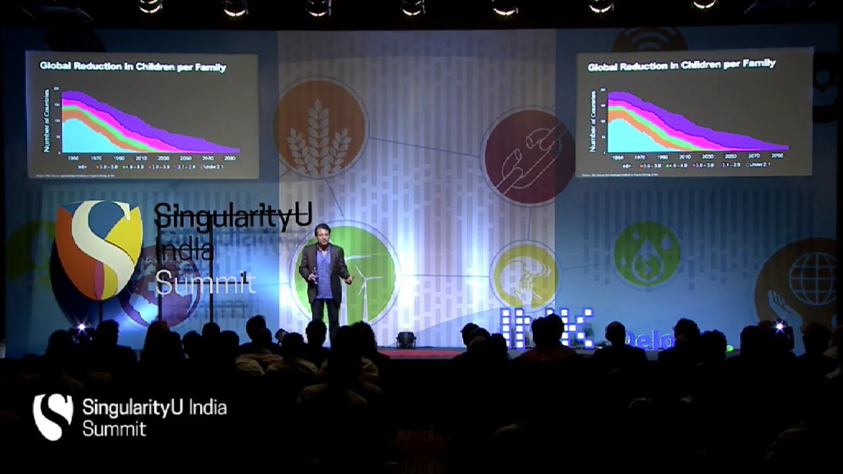 #Underpopulation on planet earth? @PeterDiamandis offers his perspectives at #SUIndiaSummit https://t.co/QE3XsQsu54