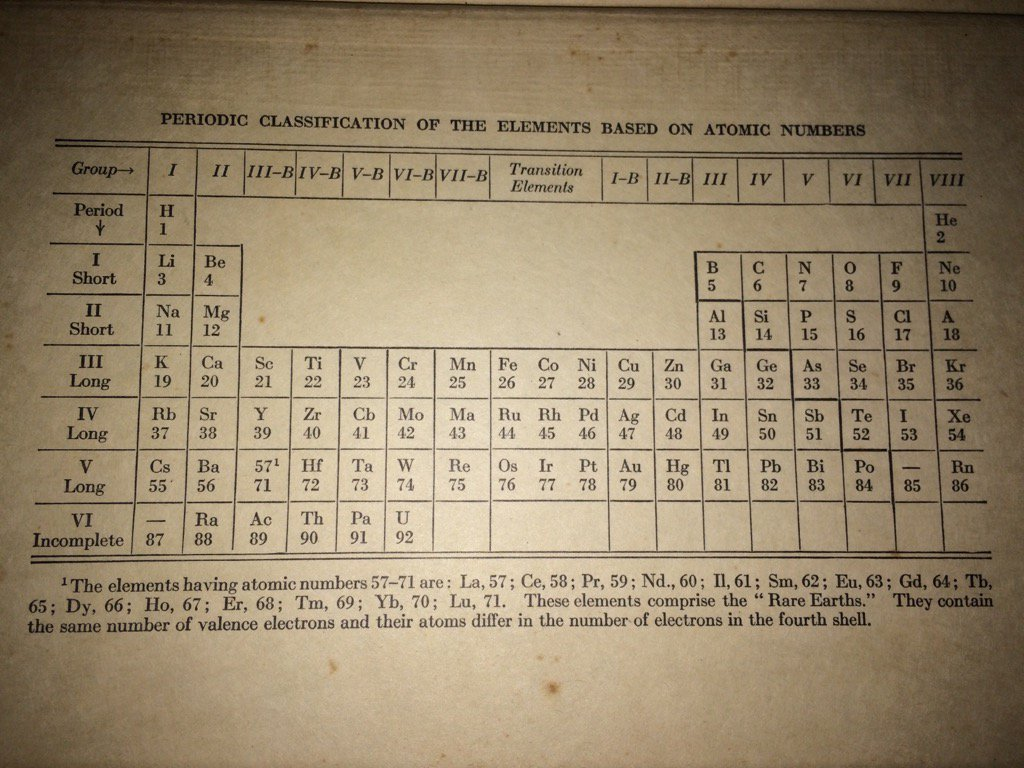 Nuclear energy on twitter a periodic table from a 1938 chemistry 322 pm 27 feb 2016 urtaz Gallery