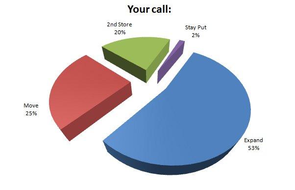 LSoM Survey