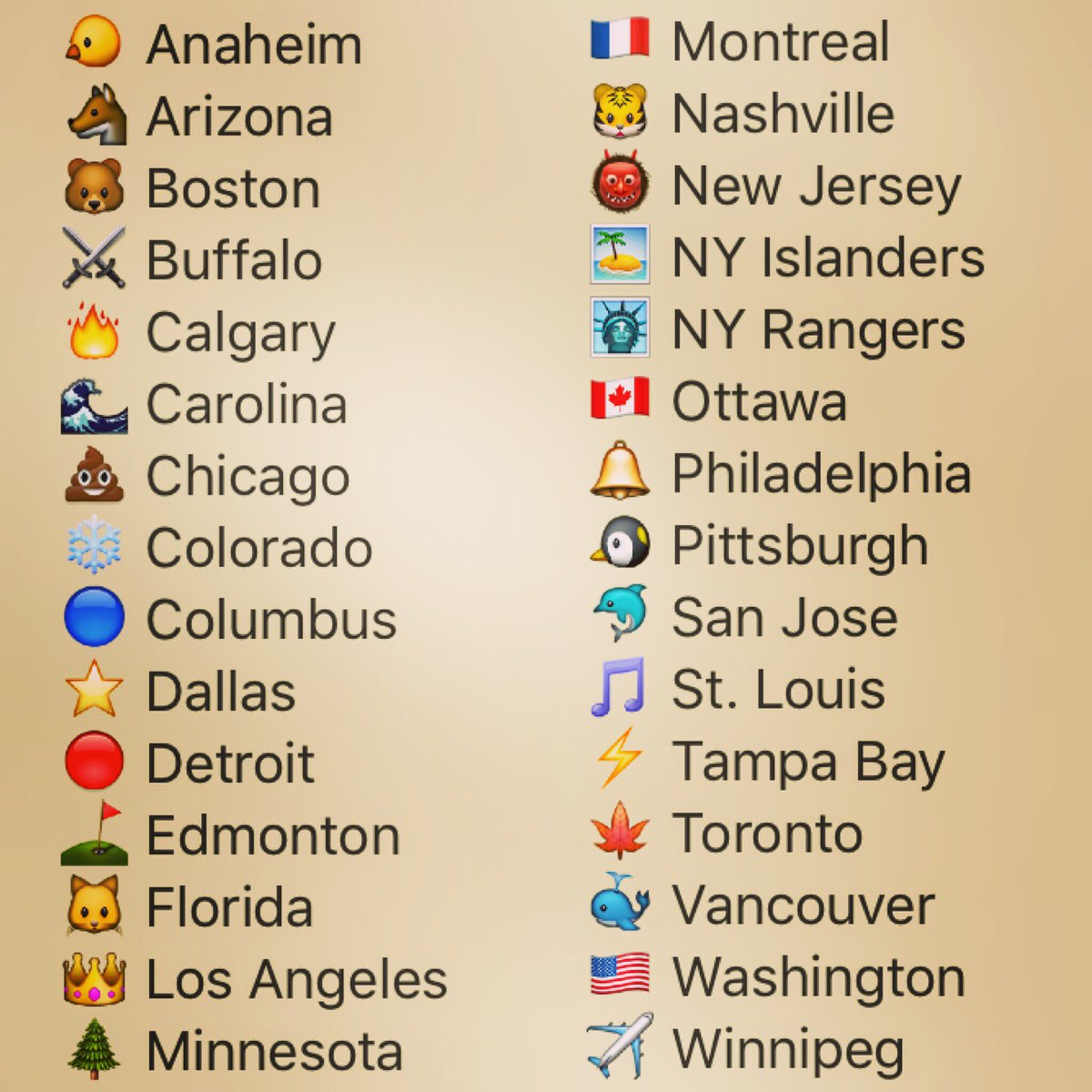 Who says there are no hockey emojis? https://t.co/XkC2OnjhJZ