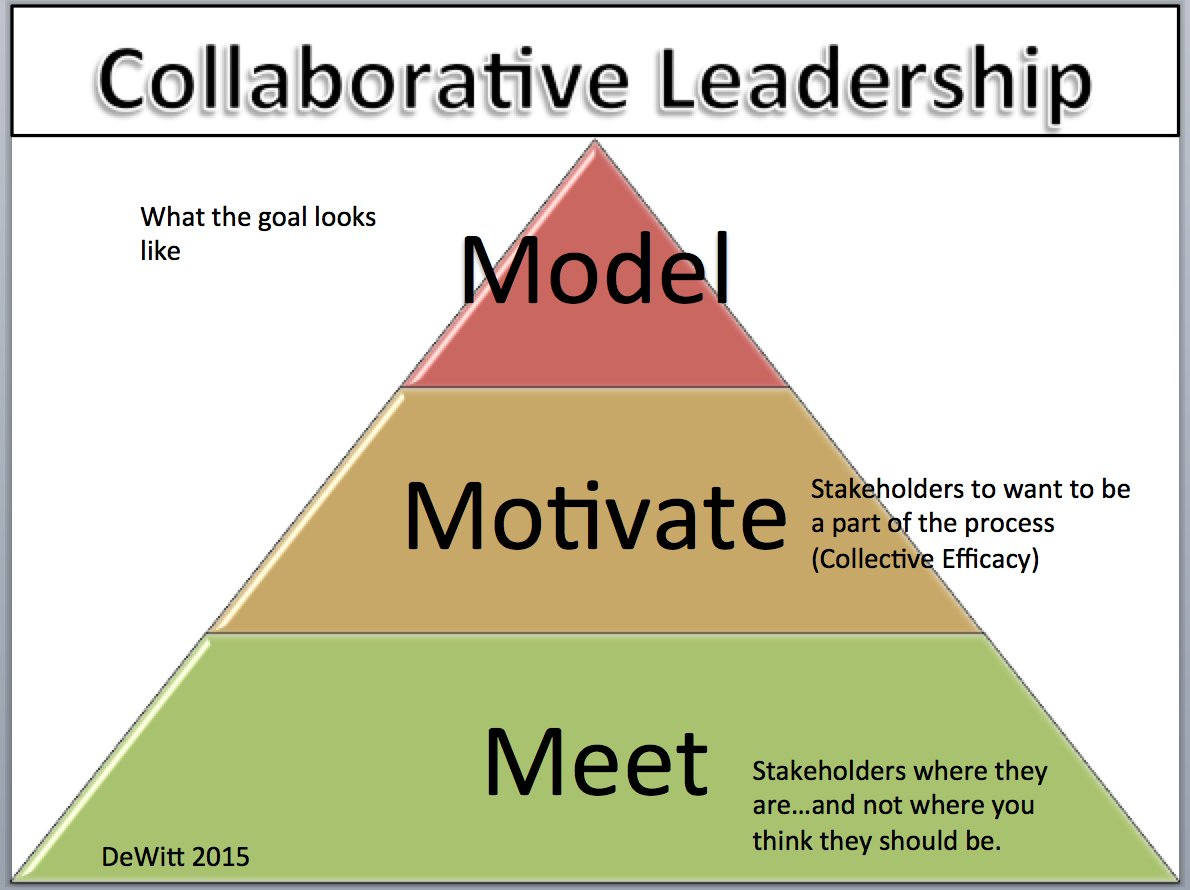 what leadership methods may motivate stakeholders She had attempted to motivate employees and be clear about the strategy and when the message comes from leadership, make sure it's from your most visible.