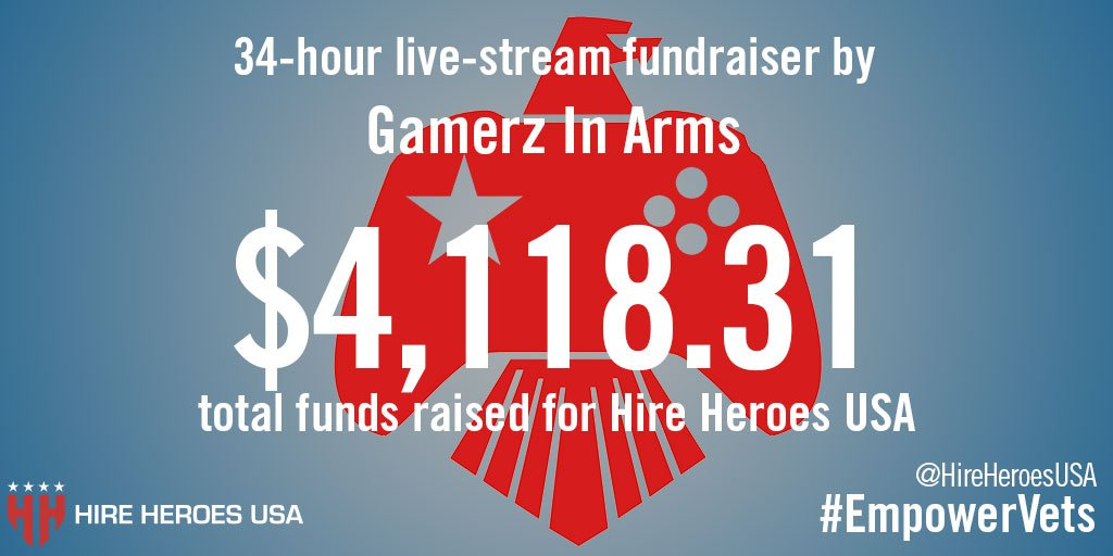 Thanks again to @GamerzInArms for hosting a 34-HOUR fundraiser this weekend! They raised over $4,000 to #empowervets https://t.co/BUc24K7qua