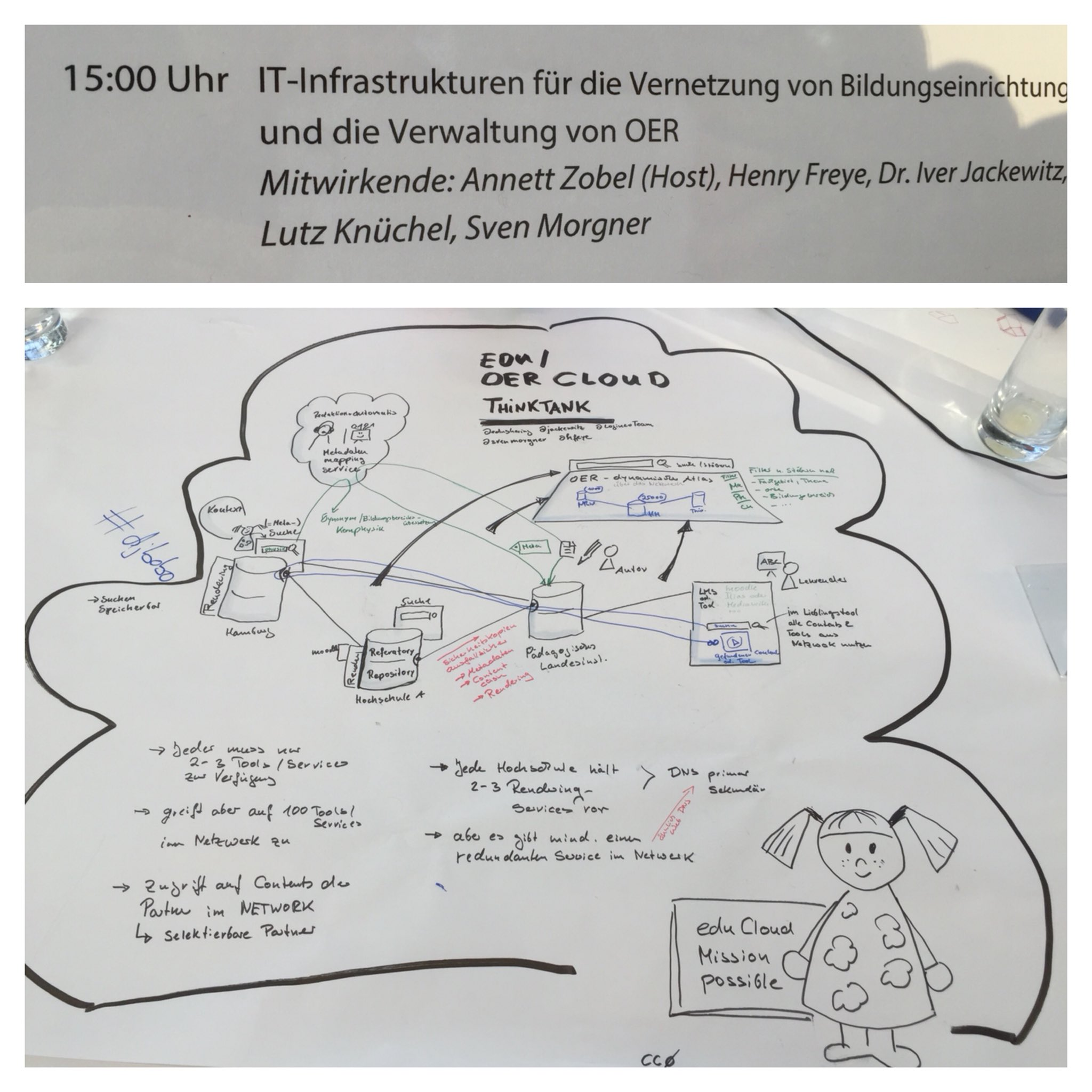 OERde16 - Workshop zu OER-Infrastrukturen