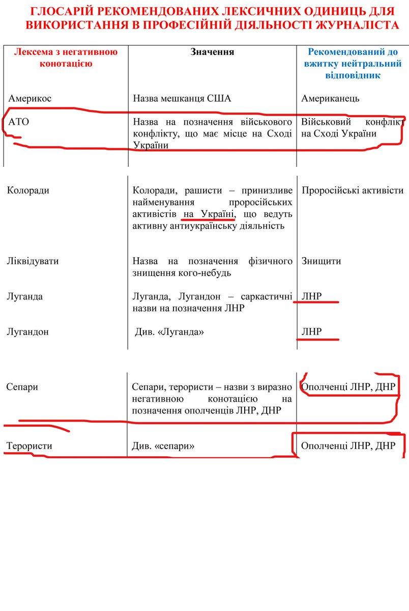 """""""Цензор.НЕТ"""" заснял снайперов возле здания, где проходит суд над Савченко. ФОТОрепортаж - Цензор.НЕТ 5855"""