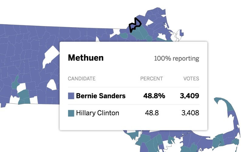 #Methuen friends who did or didn't vote in the Dem. Primary: Did you ever wonder if your vote counted? #SuperTuesday https://t.co/XcJ9xjy7fJ