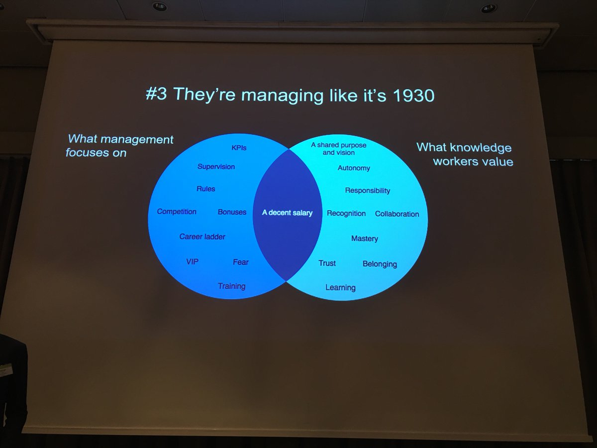 These organizations are managing like it is 1930! No surprises on that one :-) heh #IEC16 https://t.co/UoZQbuBX4O