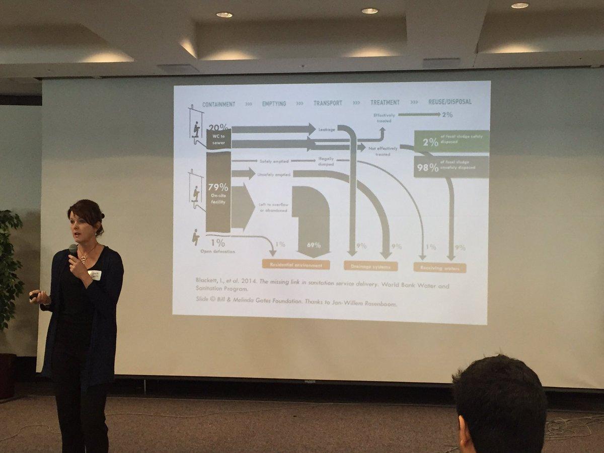 Jenna Davis discussing the shit flow diagram for Dhaka #sanitation #cowash2016 https://t.co/jZEHRHLMub