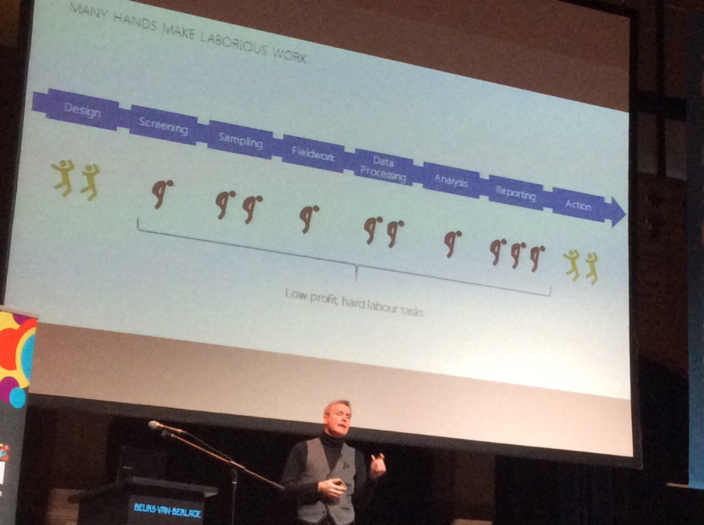 "Steve Phillips @IIeX-EU ""Get machines to do the low margin work"" I'm with you there Steve! #iiex2016 https://t.co/mRX1QTsRRF"