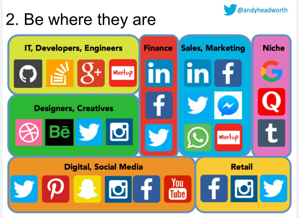 """The popular """"be where your candidates are"""" slide from today's presentation at #RLCon https://t.co/vmkoBvxdLD"""