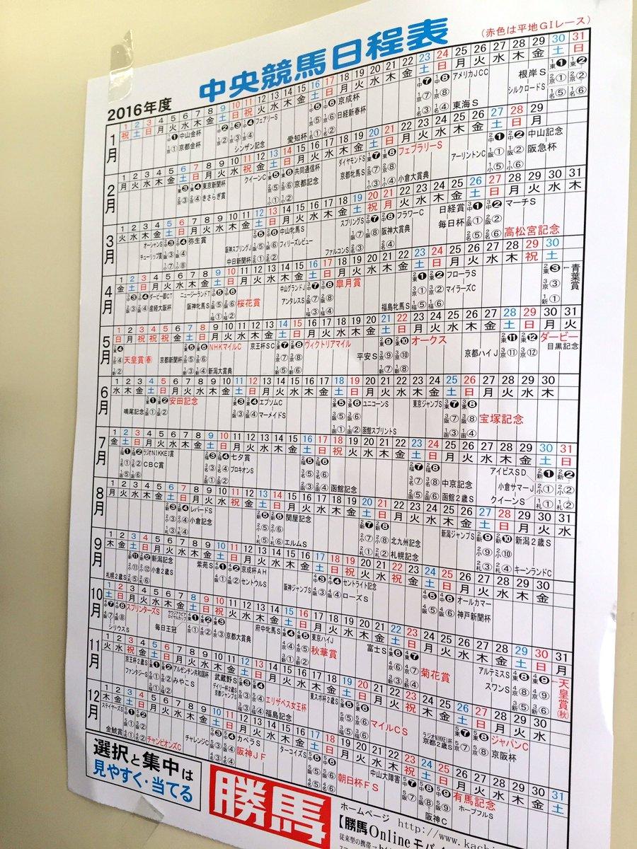 表 中央 競馬 日程