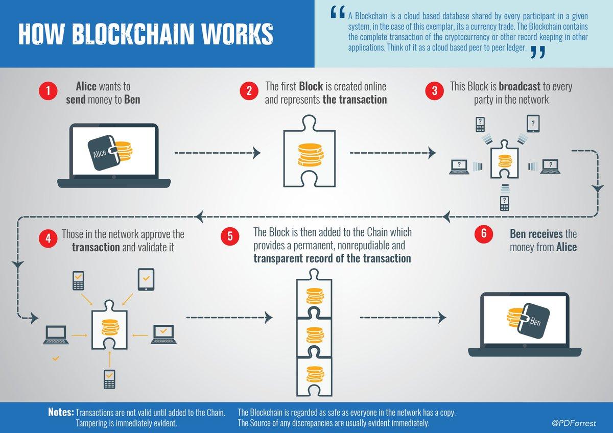 Bedenker bitcoin exchange rates