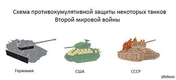 """Министры обороны стран Балтии предложили создать """"танковый Шенген"""" - Цензор.НЕТ 9306"""