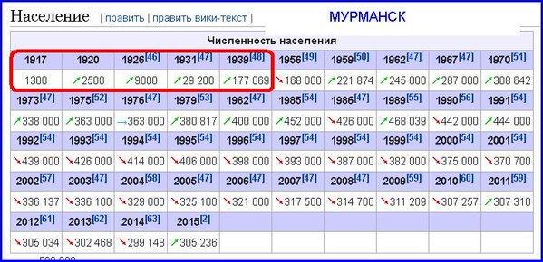 """""""На каждом блокпосту была остановочка развлекательная: """"Мы везем украинского полковника. Кто хочет -  может побить его"""". Интервью с освобожденным из плена разведчиком Безъязыковым - Цензор.НЕТ 5103"""
