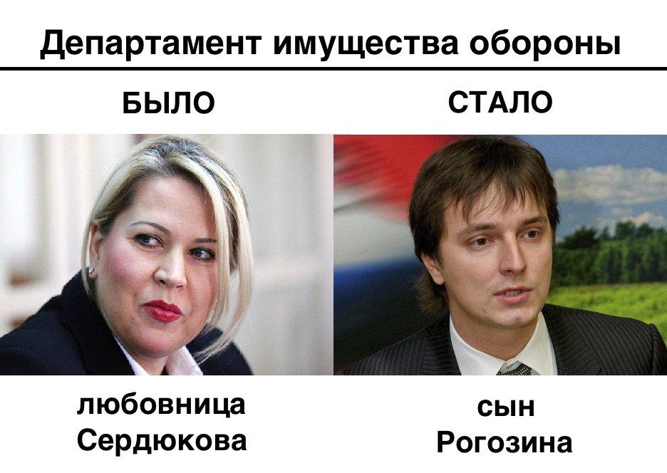 Скоро в новостях: Сына Рогозина взяли на должность любовницы Шойгу