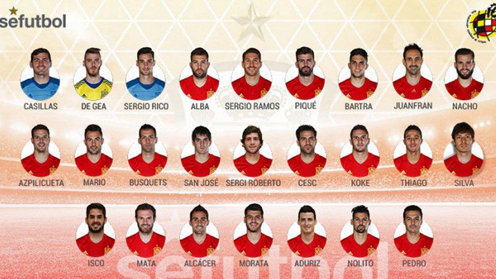 Convocatoria España para amistosos contra Italia y Rumanía Cd1GIsoXEAAUYuu