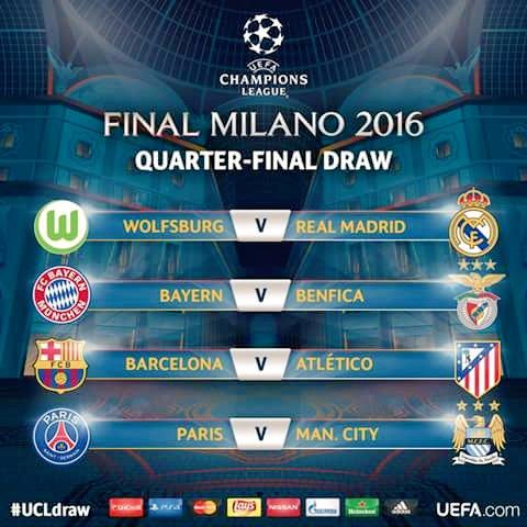 Asi queda el sorteo. Partidazos los que se esperan. @ChampionsLeague #...