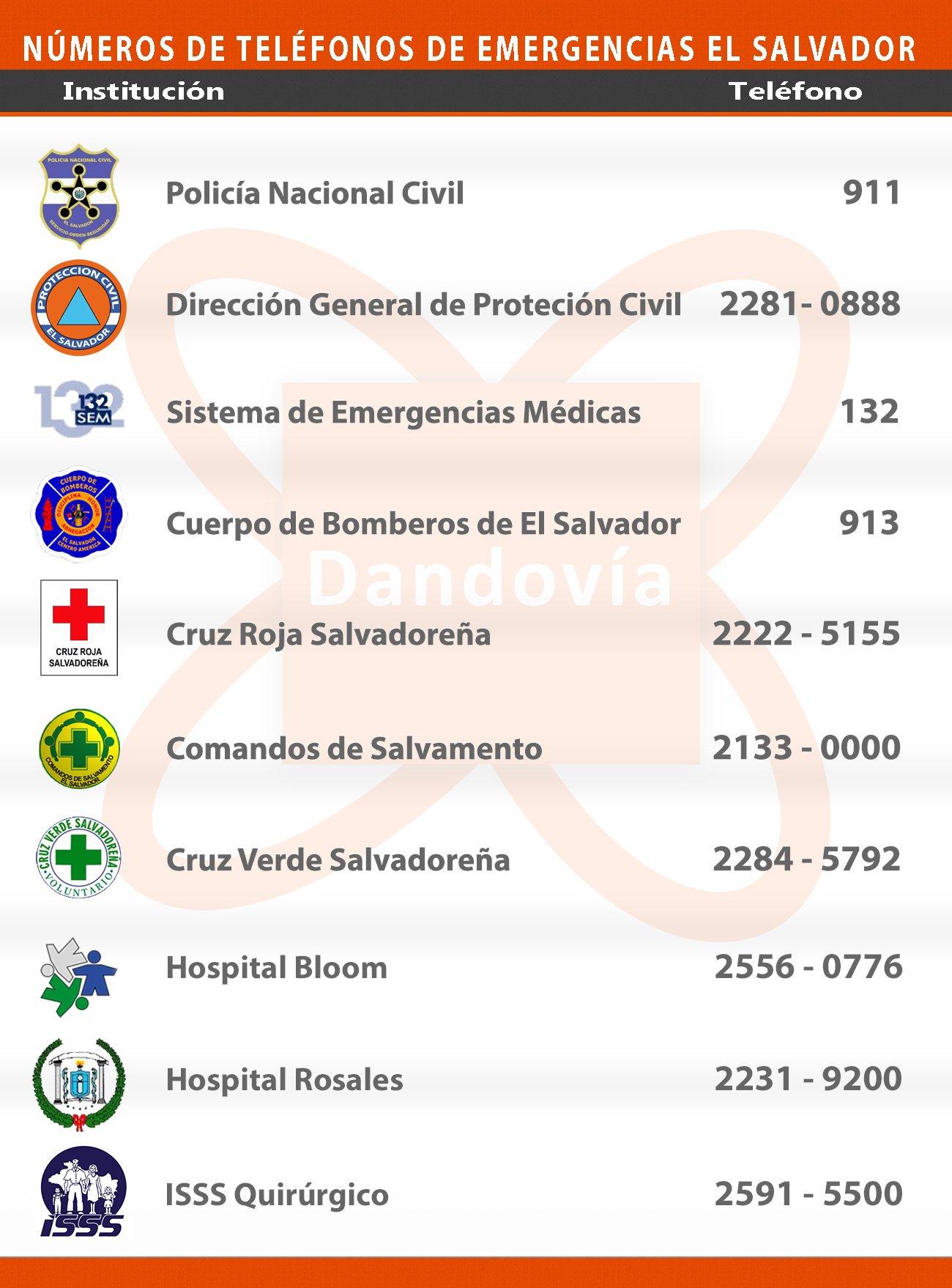 número de teléfono Español mamada