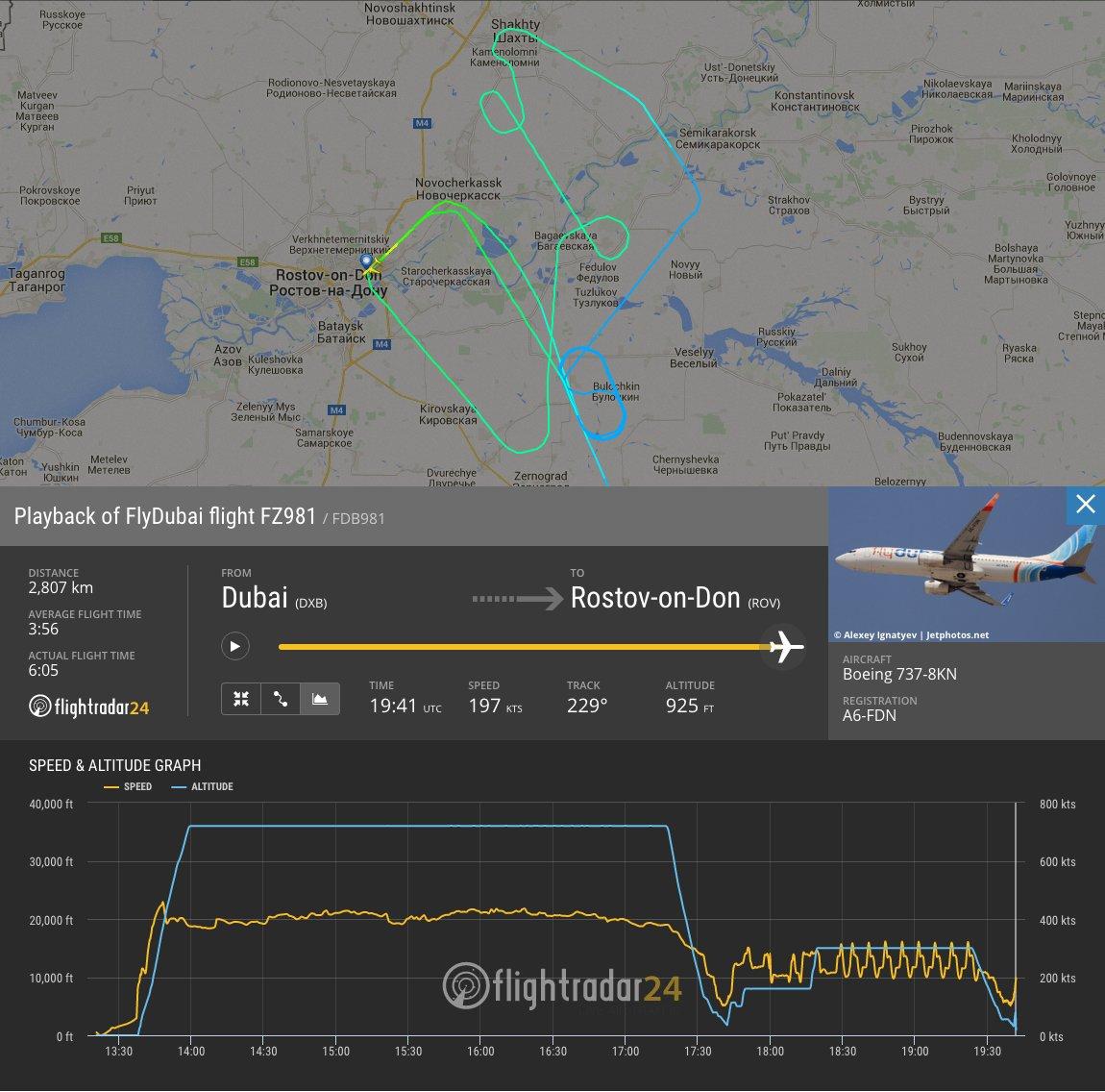 Flight path of FZ981