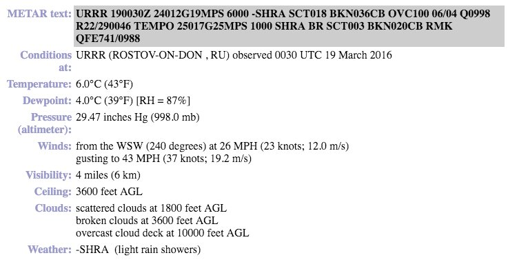 METAR at the time of FZ981 crash