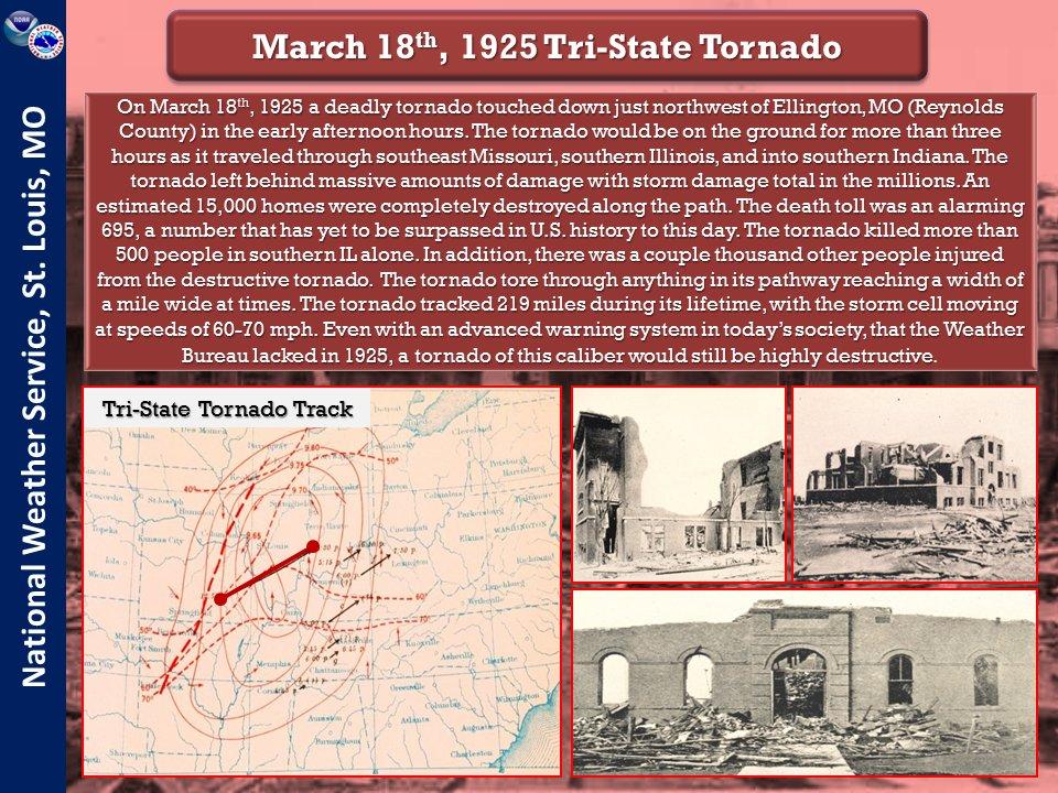 #OTD in history the deadliest tornado in U.S. history tore thru SE MO, S IL, and S IN killing 695 people. #mowxpic.twitter.com/Q7RV9fCrUX