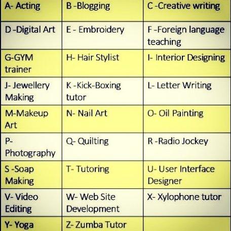 Hobbys Liste Az