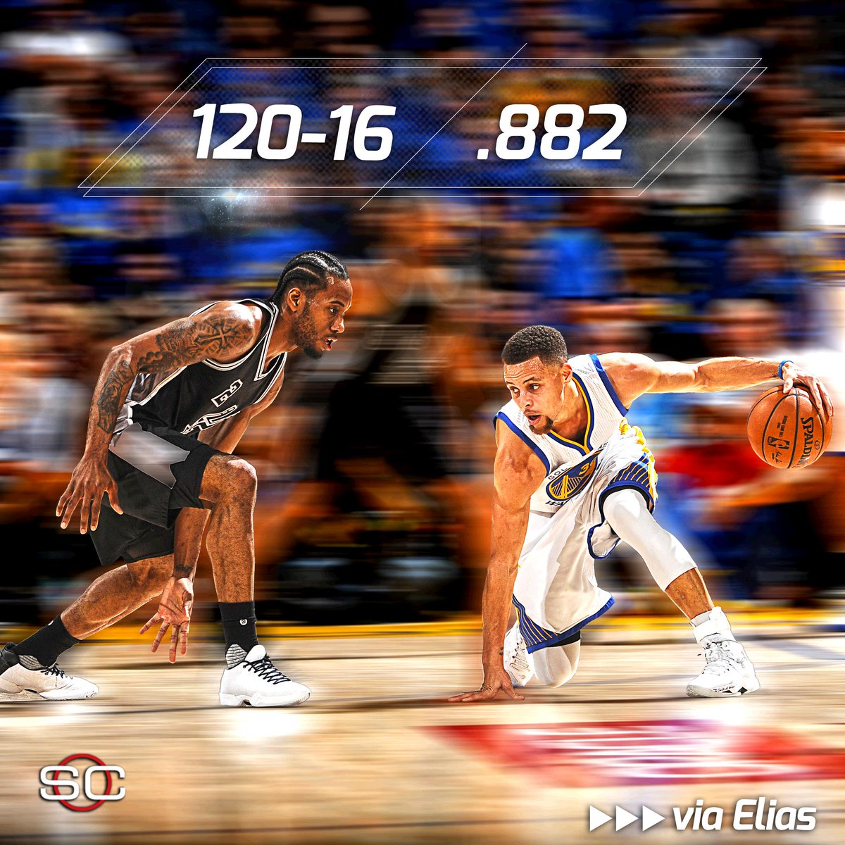 Warriors-Spurs: Latest news, Breaking headlines and Top ...