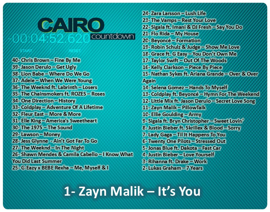 #CairoCountDown list for Today by Yara! ;)  #1 Zayn Malik - It's You https://t.co/MH2zuWh8Zy