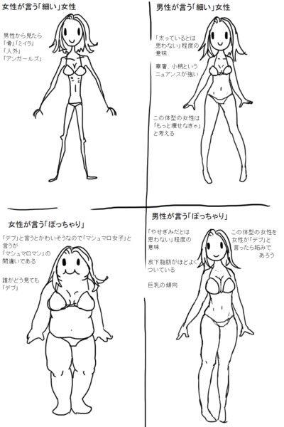 これが男女の差 pic.twitter.com/EIjXHTdq82
