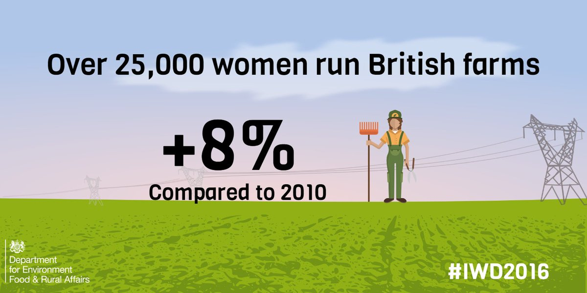 Thumbnail for Defra celebrates International Women's Day 2016