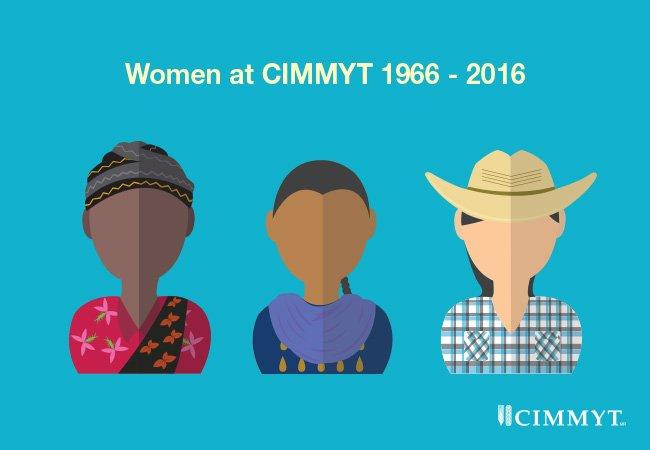 At 50-year mark, CIMMYT scientists strive for gender equity https://t.co/aiAQ79o3uM   #IWD2016 #CIMMYT50 #Ag4Dev https://t.co/Apk0u0V3Ge