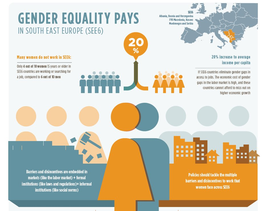 an analysis of the unequal pay equals discrimination Analysis of gender bias related to work force participation 51 introduction  later discrimination is defined as unequal treatment, which means that the same standard is not applied in the  visible not only in unequal pay for equal work but also in unequal job.