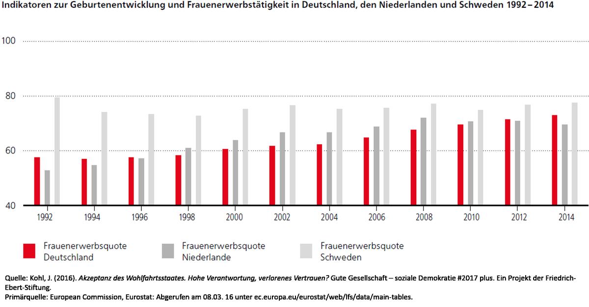 download Die Zentralbank — eine Nebenregierung: Reichsbankpräsident Hjalmar Schacht als Politiker der Weimarer