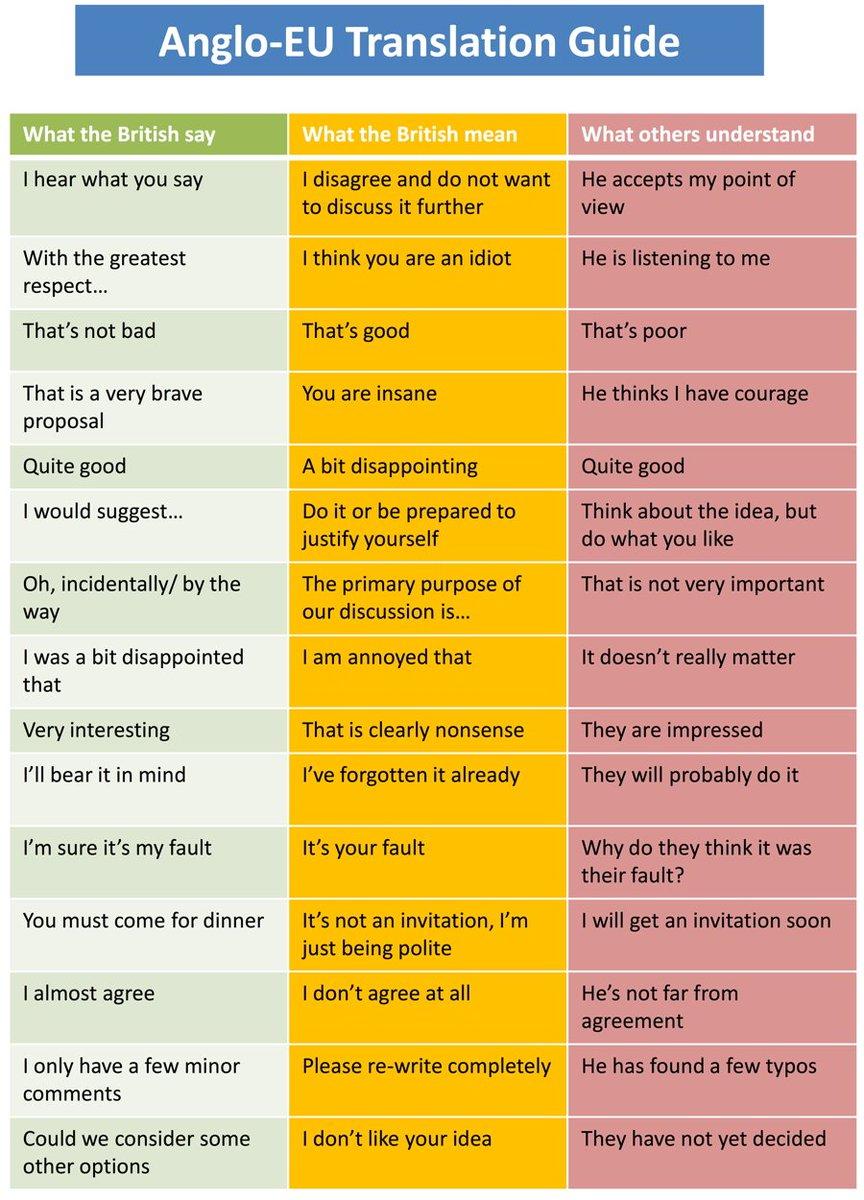 Ik gooi deze er nog maar eens in voor iedereen die denkt Engels te spreken. Begrijpen is namelijk iets héél anders https://t.co/2flY5BCKiG