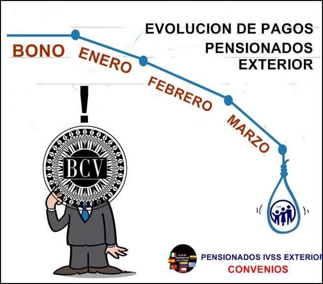 La deuda hasta ahora, sin respuesta, del Estado venezolano con #pensionadosexterior. Para muchos es su único ingreso https://t.co/pBwFGoMcGy