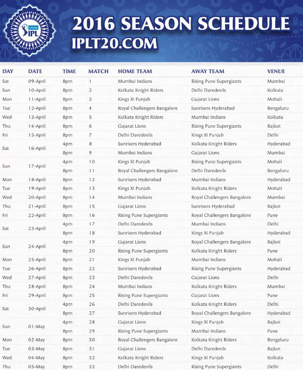 IndianPremierLeague (@IPL) | Twitter