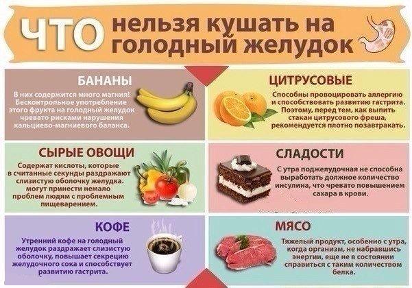 Продукты которые не повышают сахар в крови