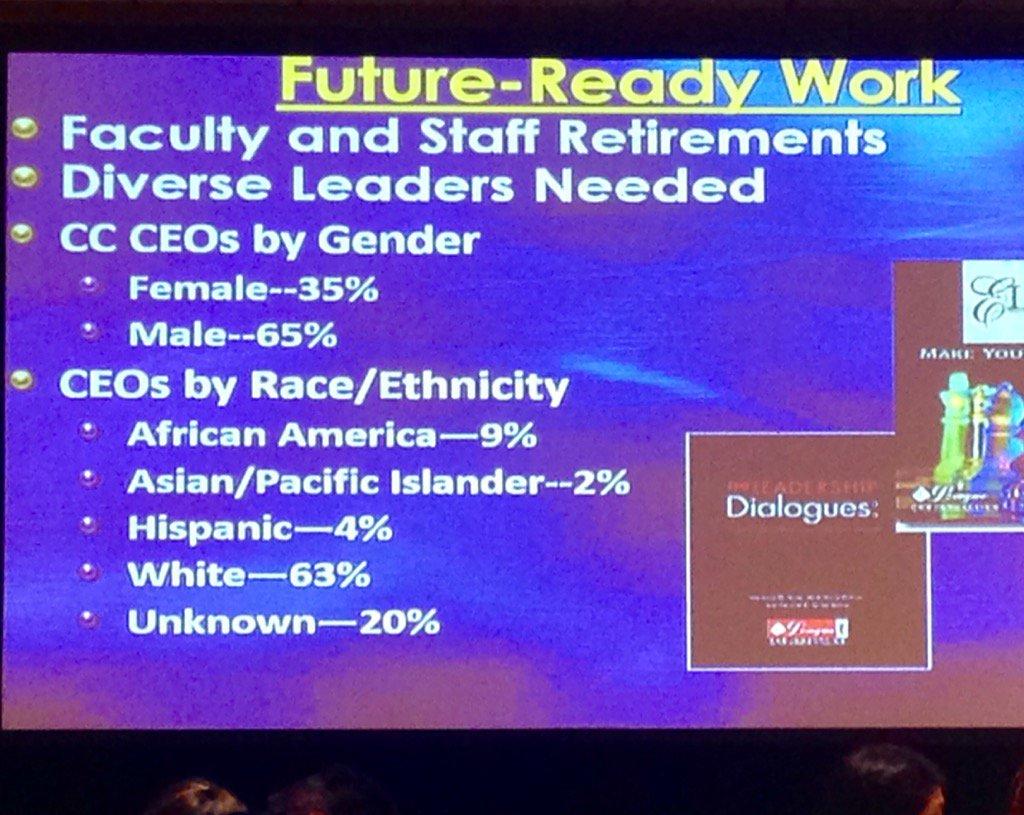 We need more diverse leadership in higher ed -- Gerardo de Los Santos @ #AAHHE https://t.co/15csl5jt4D