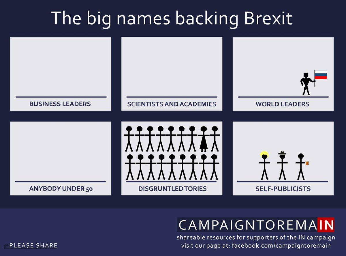 The big names backing Brexit. https://t.co/e5Qsx7F1xd