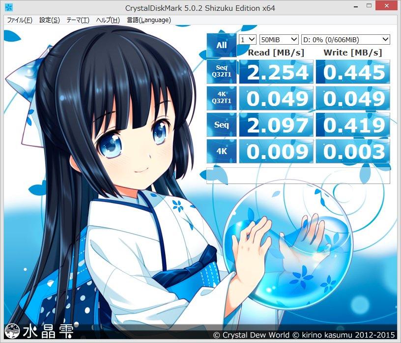 酔狂で640MB MOと1.3GB GigaMOのCrystalDiskMarkを測定。 小数点の位置は間違いではありません(Drive:IO-DATA MOH2-U1.3P) https://t.co/d1FWsG0lQH