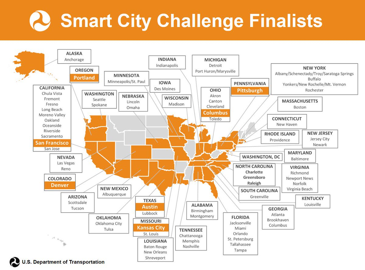 Congrats to our 7 #DOTSmartCity finalists! Can't wait to see what you come up with next! https://t.co/CXkdzvo4Aj https://t.co/9vIWVtnSLb