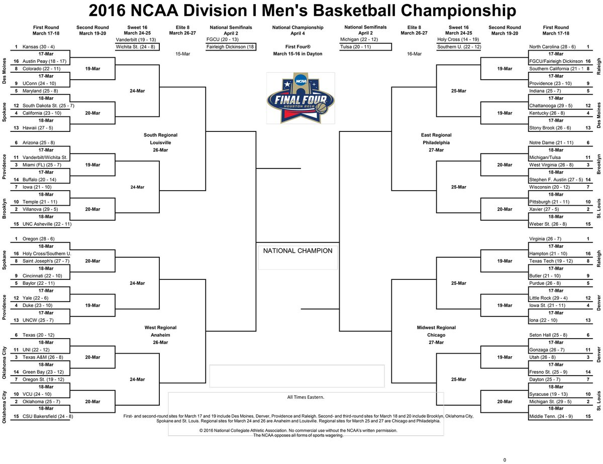 image relating to March Madness Tv Schedule Printable known as 2016 NCAA March Insanity Basketball: All Selections, Entire Television set