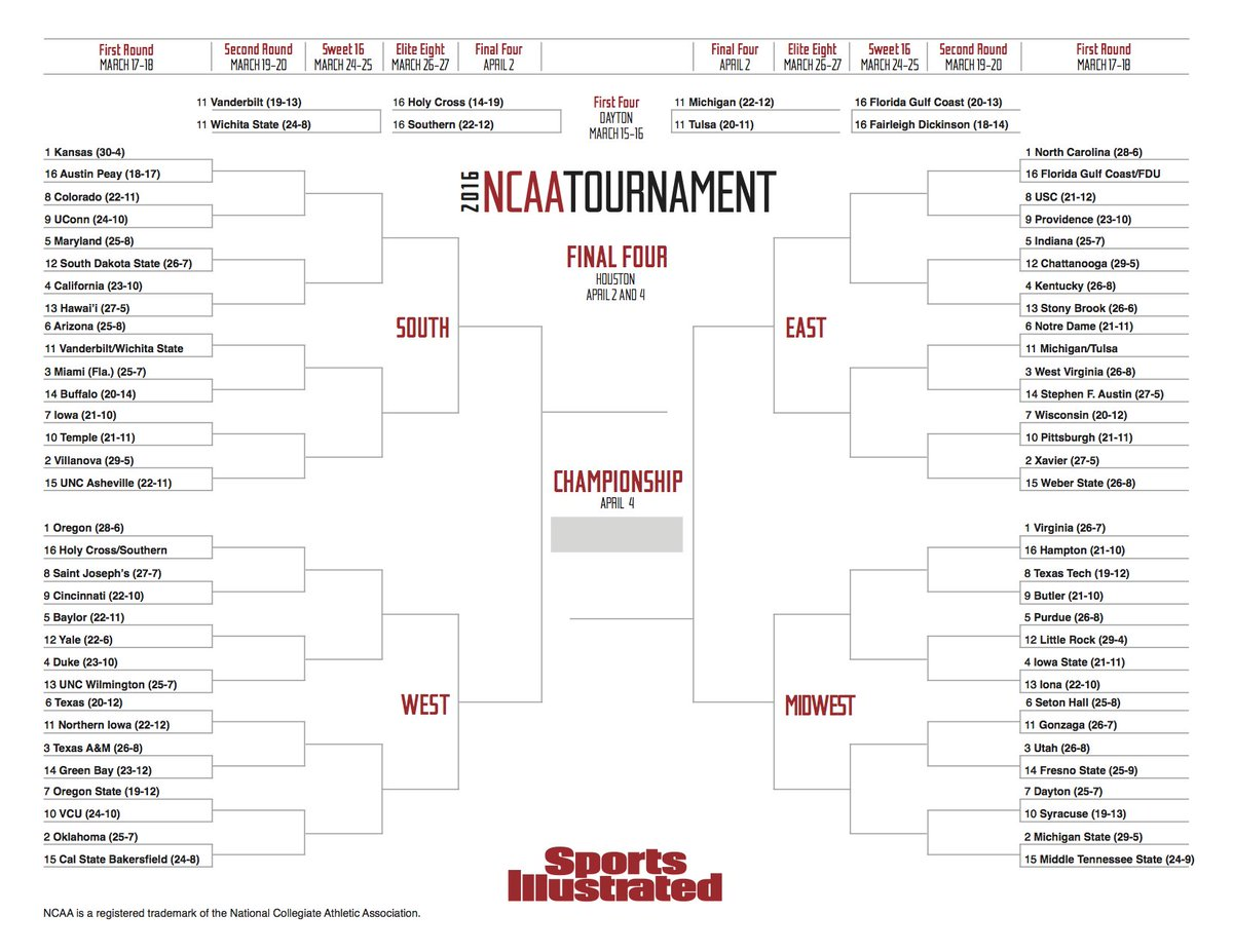 photograph relating to Si Printable Bracket referred to as Vacant Seats Galore upon Twitter: \